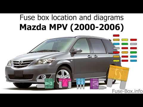 Fuse box location and diagrams: Mazda MPV (2000-2006)