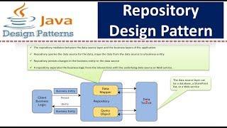 getlinkyoutube.com-Repository Design Pattern