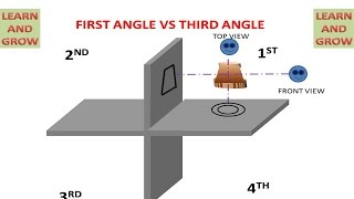 FIRST ANGLE VS THIRD ANGLE PROJECTION ! LEARN AND GROW
