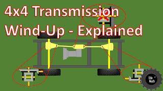 4x4 / 4WD transmission wind up - Explained