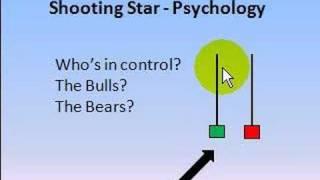Candlesticks - Vol 5 - Shooting Star