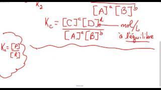 Calcul de la constante d'équilibre