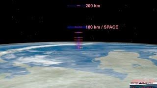 getlinkyoutube.com-Earth curvature demonstration
