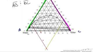 interpolating tie lines on a ternary diagram  drawing tie lines ternary phase diagram #5