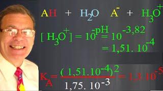 Constante d'équilibre Ka : Corrigé extrait Bac blanc chimie TS