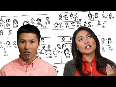 The Complicated Chinese Family Tree - YouTube