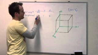 getlinkyoutube.com-Crystallographic Plane in Cubic System example problem