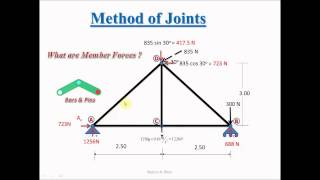 getlinkyoutube.com-Moment of a Force & Method of Joints - Truss Analysis (Nazeer A. Khan)