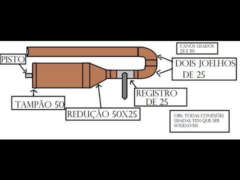 arma de presão caseira feita de tubos e conexões de pvc