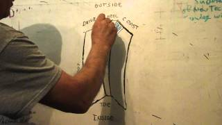getlinkyoutube.com-Ring & Pinion Patterns explained, back lash vs pinion depth