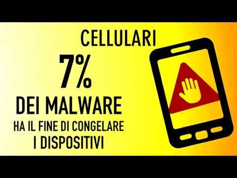 Digital Alert: Trojan, Malware e Virus in Android e PC | EAZEL