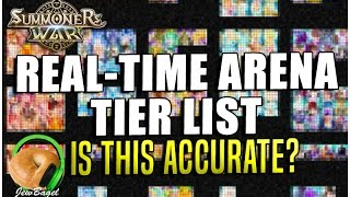 getlinkyoutube.com-SUMMONERS WAR : Real-Time Arena Tier List? Is this Accurate???