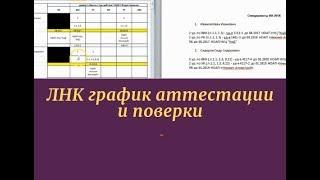упрощенное оформление графика аттестации специалистов НК и поверки оборудования