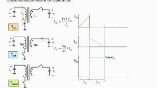getlinkyoutube.com-AC/DC SMPS Basics (1)