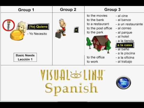 Learn Spanish - Lesson 1 - Basic Needs