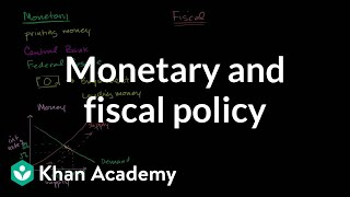 getlinkyoutube.com-Monetary and fiscal policy | Aggregate demand and aggregate supply | Macroeconomics | Khan Academy