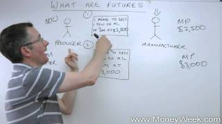 What are NIfty  futures In India?  Tutorials