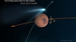getlinkyoutube.com-Mars Comet Destructive Power