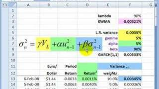 getlinkyoutube.com-FRM: GARCH(1,1) to estimate volatility