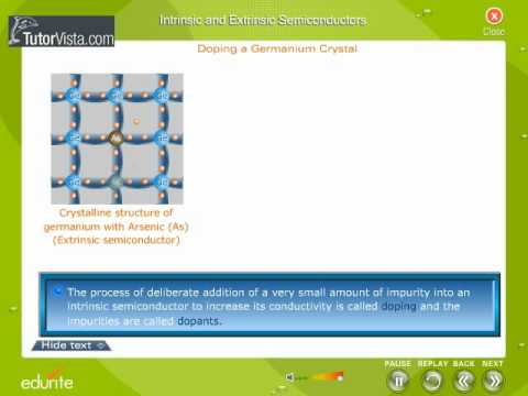 Intrinsic And Extrinsic Semi Conductors1