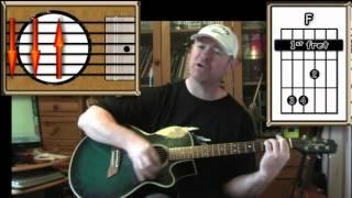 Losing My Religion - R.E.M. - Acoustic Guitar Lesson (easy-ish)
