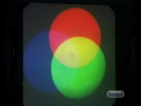 Physics - Investigating Electromagnetic Radiation: The Electromagnetic Spectrum