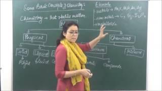 CHEM-XI-1-1 Some basic concept of chemistry (2017) Pradeep Kshetrapal Physics channel