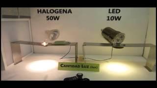 Comparativa LED vs Halogena. Consumo (W) - Luz(Lux) -Temperatura (ºC)