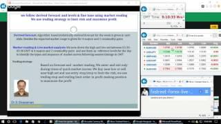 getlinkyoutube.com-Asian session: Live market analysis and forecast 01/23