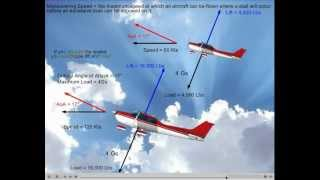 getlinkyoutube.com-Airplane Maneuvering Speed