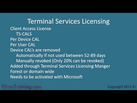 Terminal Services Licensing