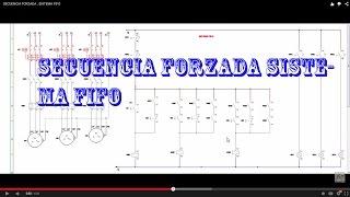 getlinkyoutube.com-SECUENCIA FORZADA . SISTEMA FIFO