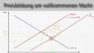 getlinkyoutube.com-VWL - Gleichgewichtsverschiebung durch Angebotsausweitung