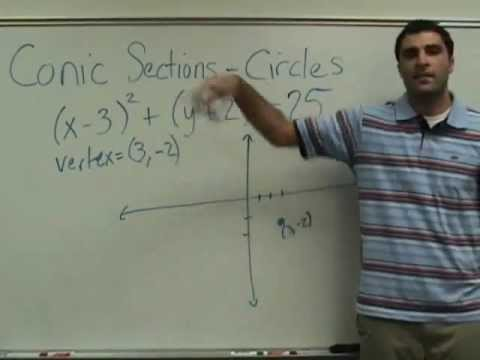 Algebra 2 - Conic Sections - Circles -oYJHCiIPxIc