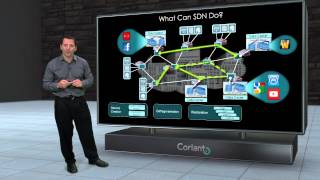 getlinkyoutube.com-Understanding SDN and the Coriant Dynamic Optical Cloud™