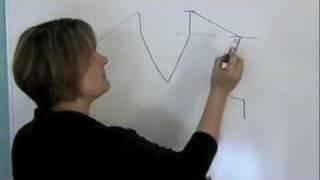 getlinkyoutube.com-Shoulder Shaping, Part I