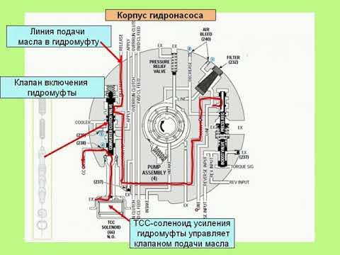 Где находится радиатор кондиционера в Jaguar Х-Тайп