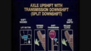 getlinkyoutube.com-Eaton 2 Speed Axle Part 02