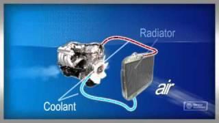 getlinkyoutube.com-Cooling System Service