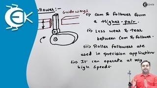 getlinkyoutube.com-Learn Online | Learn Cams & Followers | Cams & Followers | Ekeeda.com