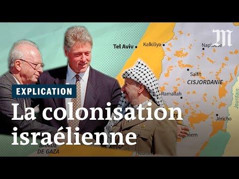 Enjeu : Conflit israélo-palestinien
