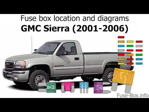 Fuse box location and diagrams: GMC Sierra (2001-2006)