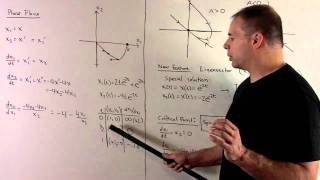 Mass-Spring Systems 3: Critically Damped Motion
