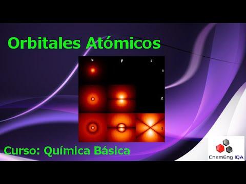QB161 Orbitales atómicos