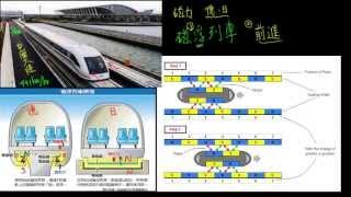 getlinkyoutube.com-4-2觀念05磁浮列車的原理
