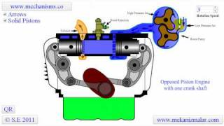 Opposed Piston Engine with one crank.