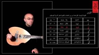 تعلم العود 1 - الدرس ٢ - طارق الجندي - إعزف    izif.com