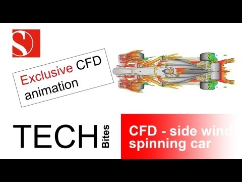 Tech Bites: CFD - side wind, spinning car - Sauber F1 Team