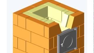 getlinkyoutube.com-Малогабаритная отопительная печь 2х2 кирпича