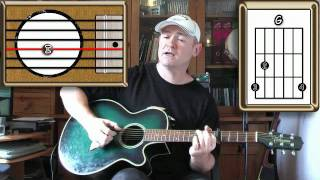What a Wonderful World - Louis Armstrong - Guitar Lesson